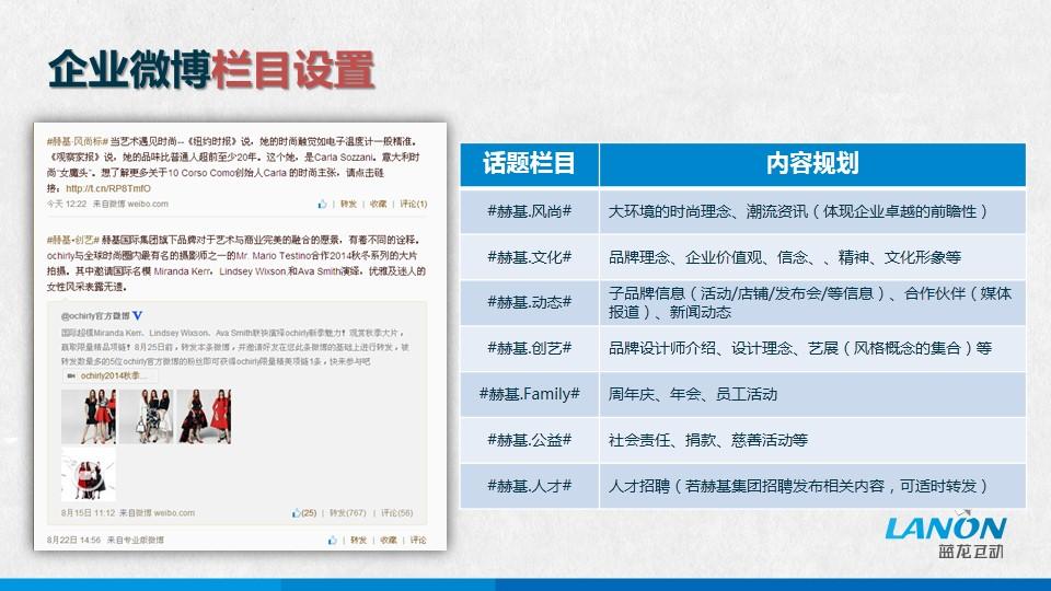 赫基集团微博微信运营建议