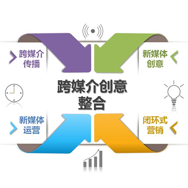 整合互动营销:网络广告营销:互动广告传播、搜索引擎营销、精准EDM营销;网络口碑传播:网络新闻传播、社交媒体传播、网络危机公关、微视频传播;网络自媒体营销:企业官方网站营销、企业官方微博营销、微信公众平台营销。